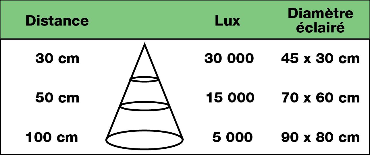 Lampe LINA - LID